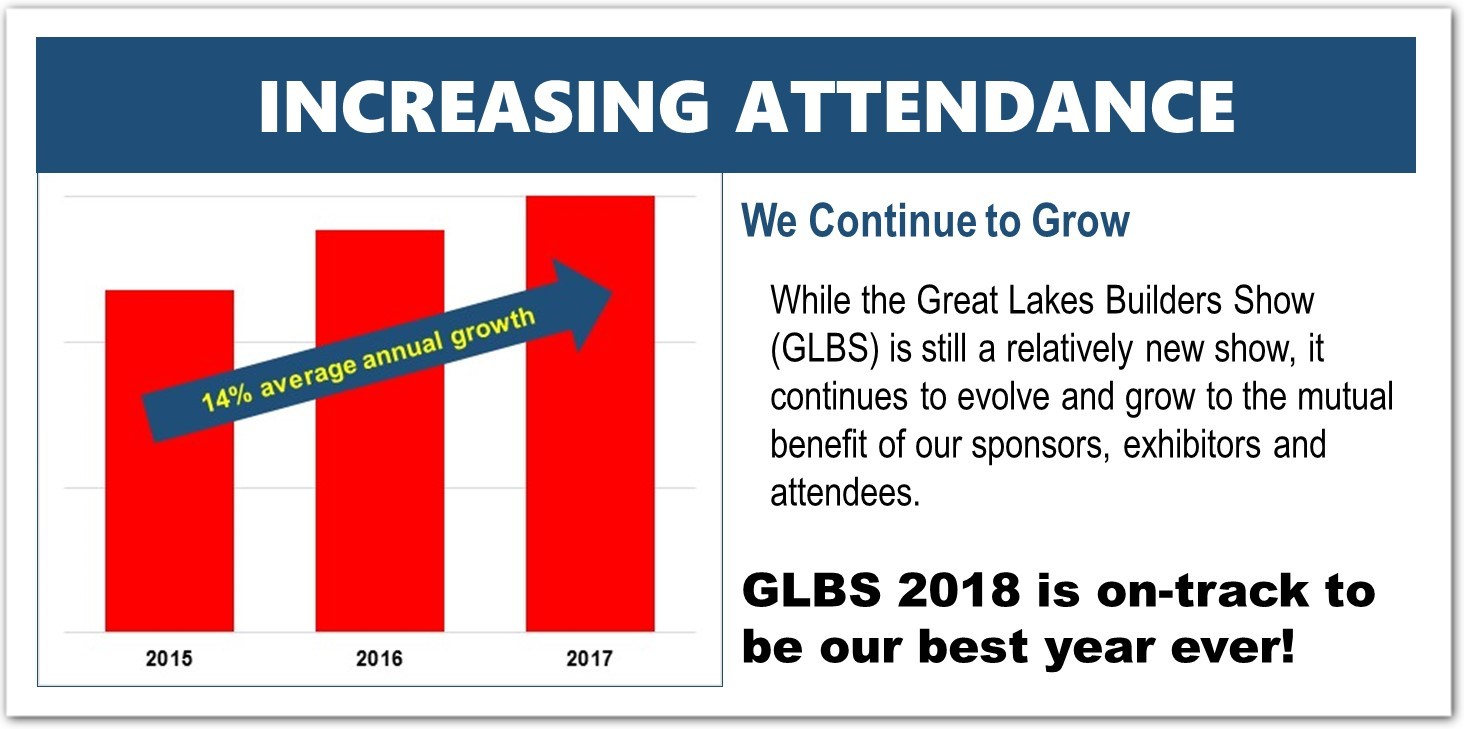 Increasing Attendance